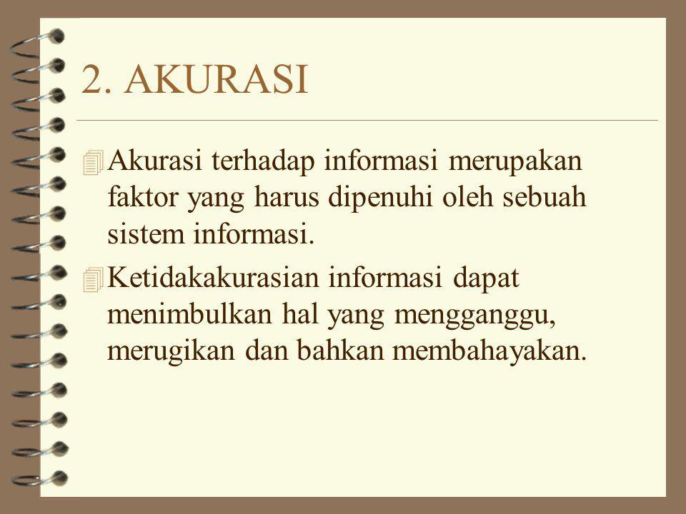 2. AKURASI Akurasi terhadap informasi merupakan faktor yang harus dipenuhi oleh sebuah sistem informasi.