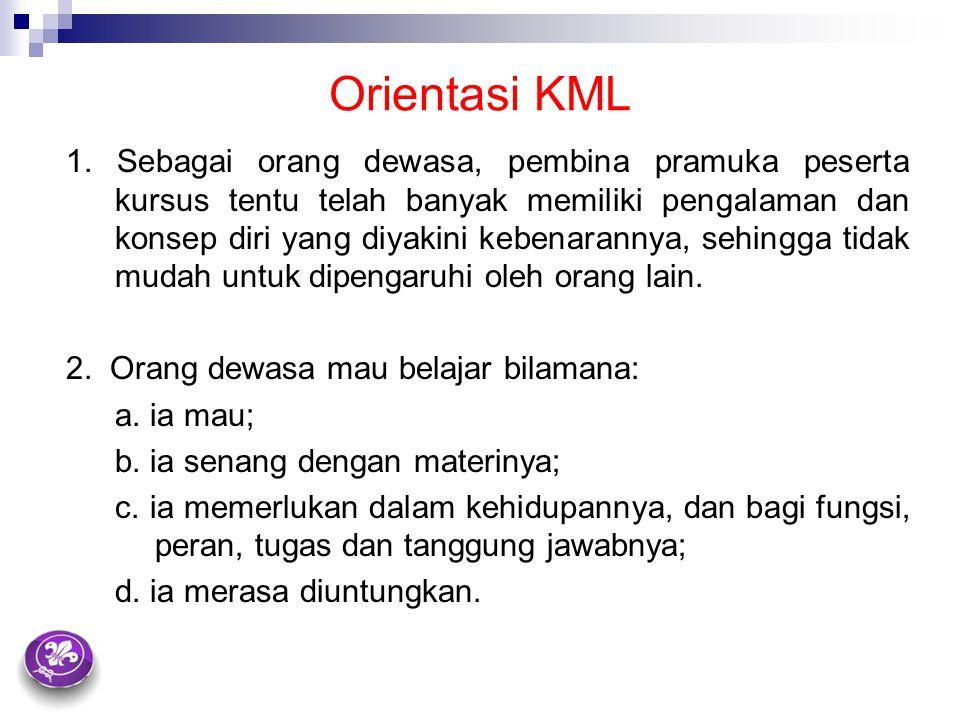 Orientasi KML