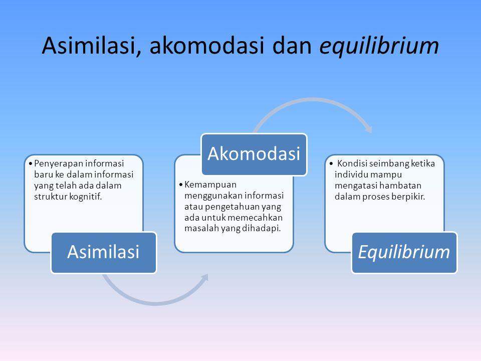 Asimilasi, akomodasi dan equilibrium