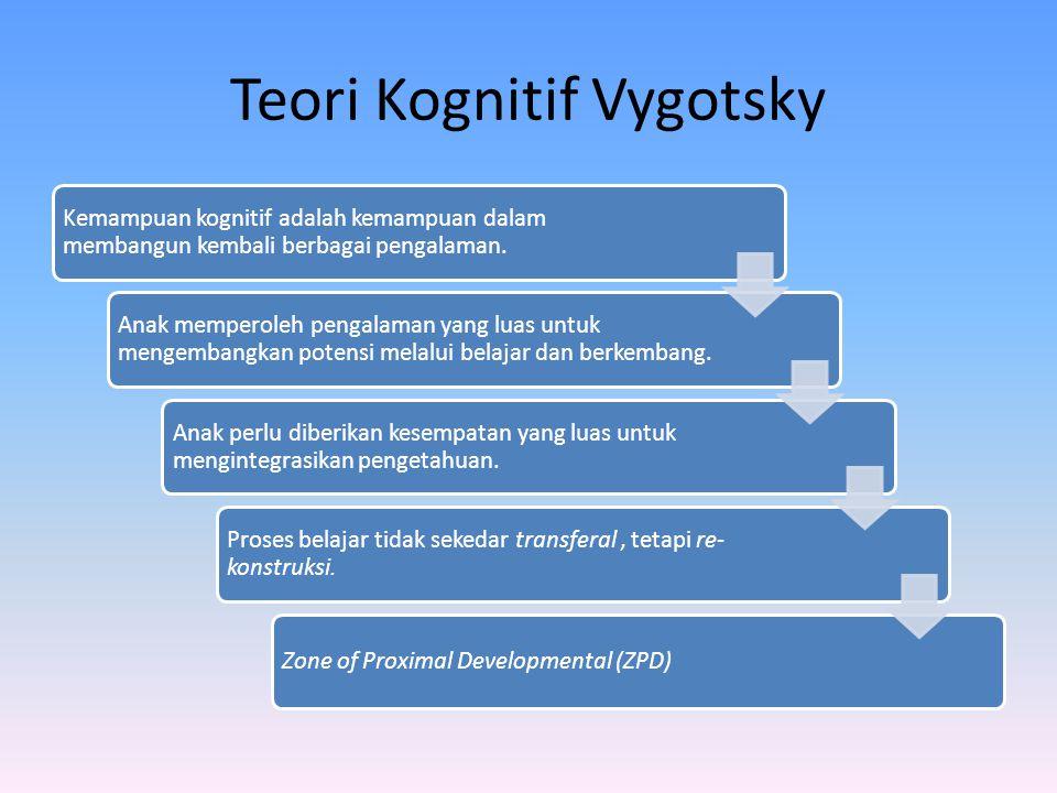 Teori Kognitif Vygotsky