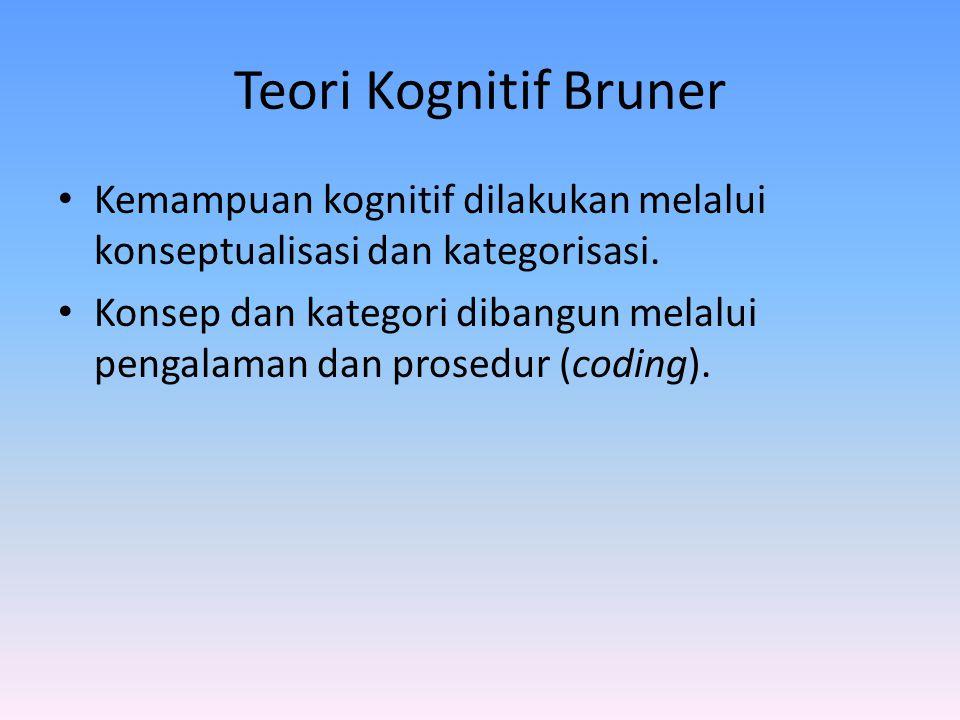 Teori Kognitif Bruner Kemampuan kognitif dilakukan melalui konseptualisasi dan kategorisasi.