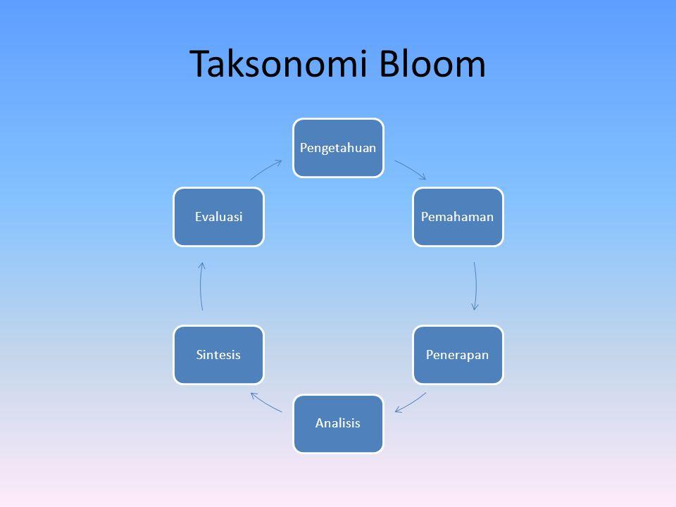 Taksonomi Bloom Pengetahuan Pemahaman Penerapan Analisis Sintesis
