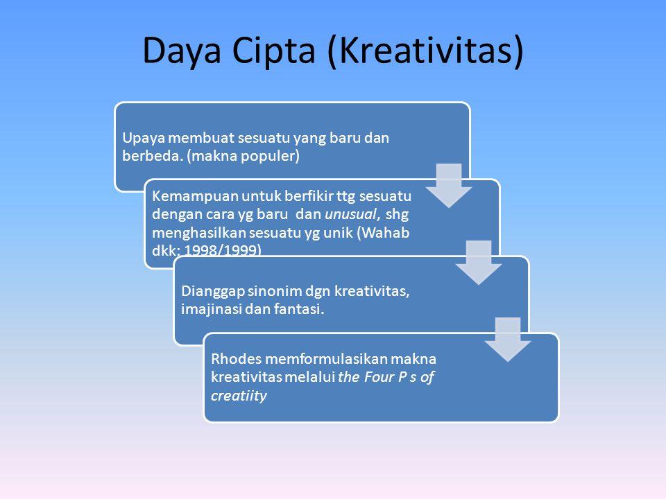 Daya Cipta (Kreativitas)