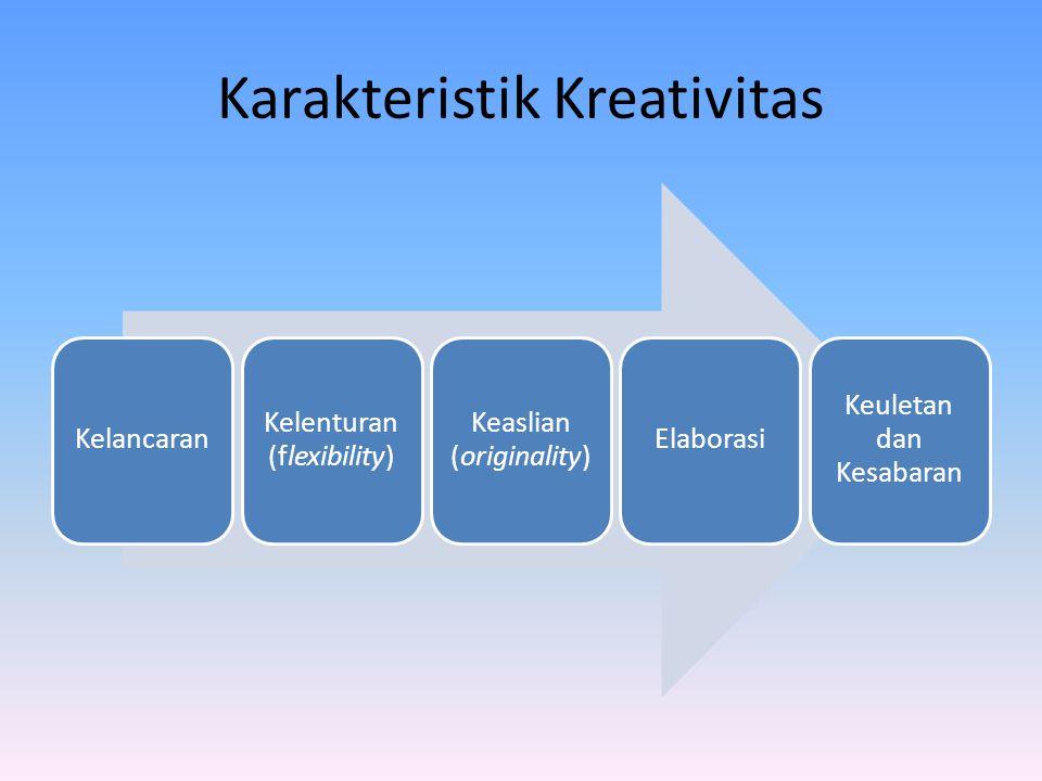 Karakteristik Kreativitas