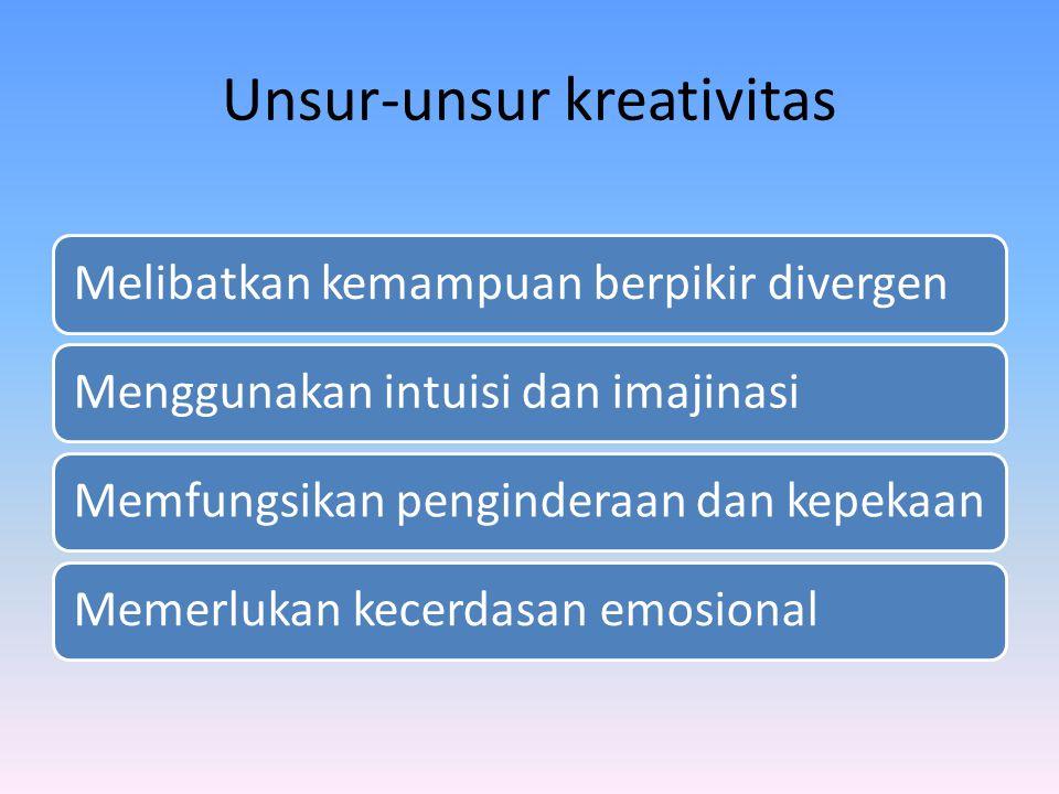 Unsur-unsur kreativitas