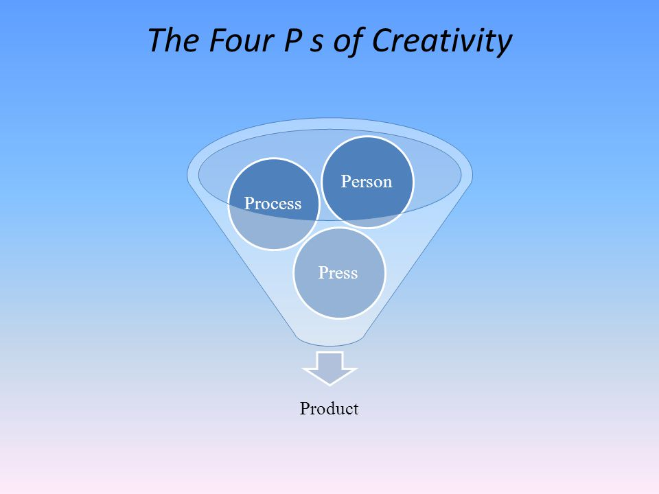 The Four P s of Creativity