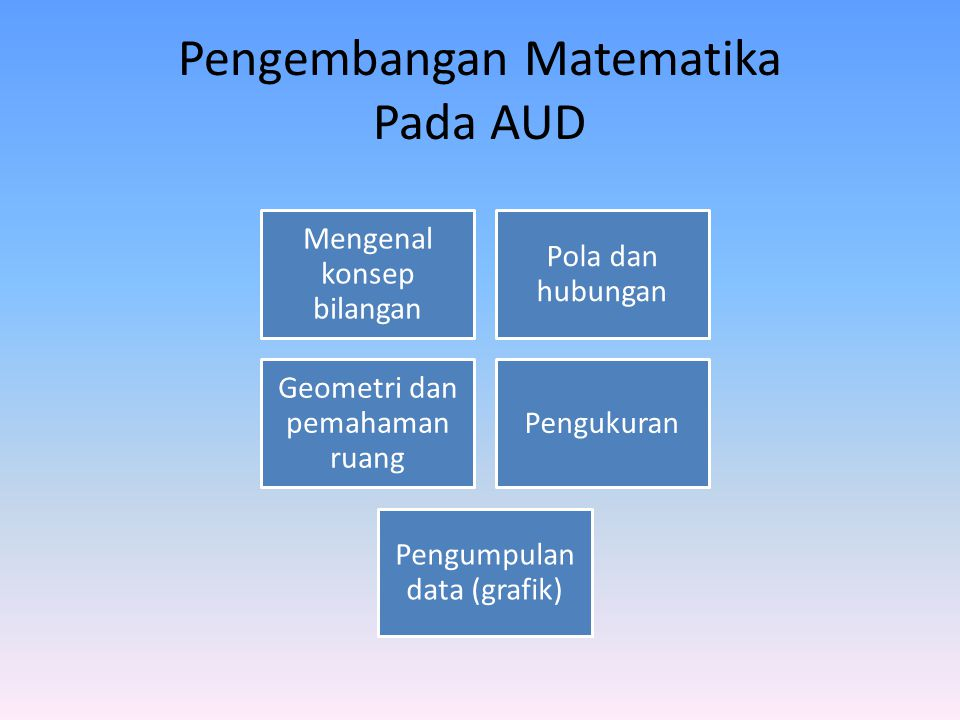Pengembangan Matematika Pada AUD