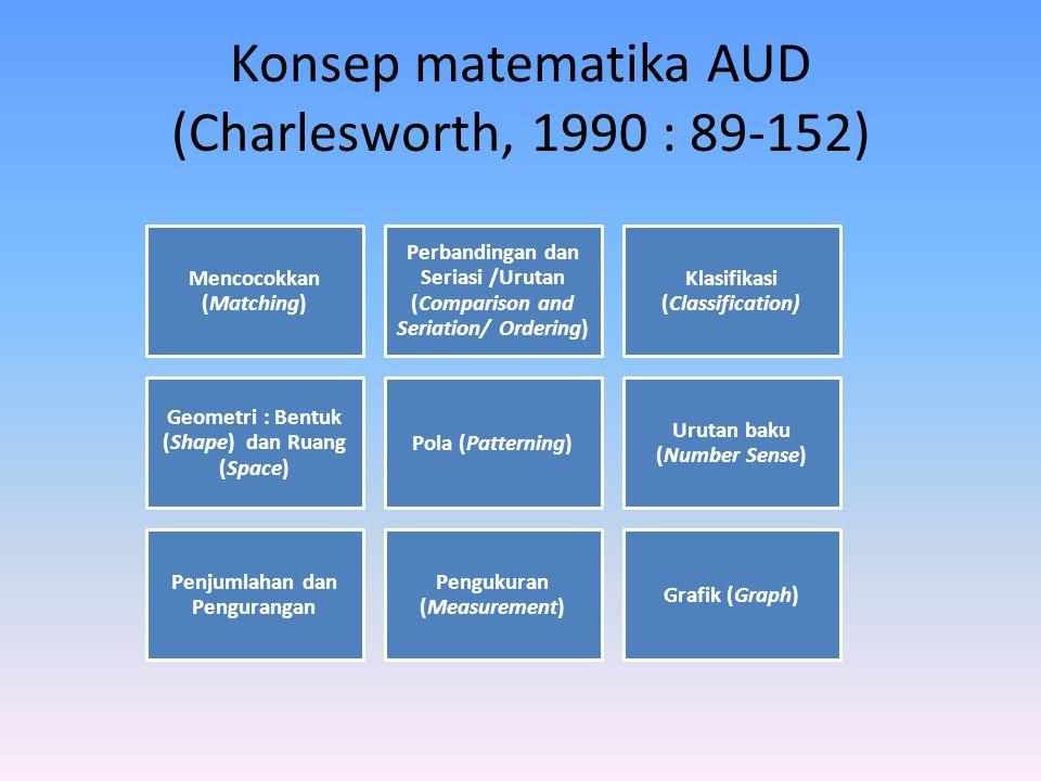 Konsep matematika AUD (Charlesworth, 1990 : 89-152)