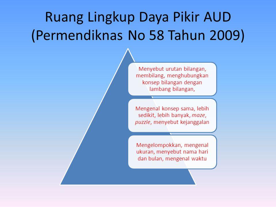 Ruang Lingkup Daya Pikir AUD (Permendiknas No 58 Tahun 2009)