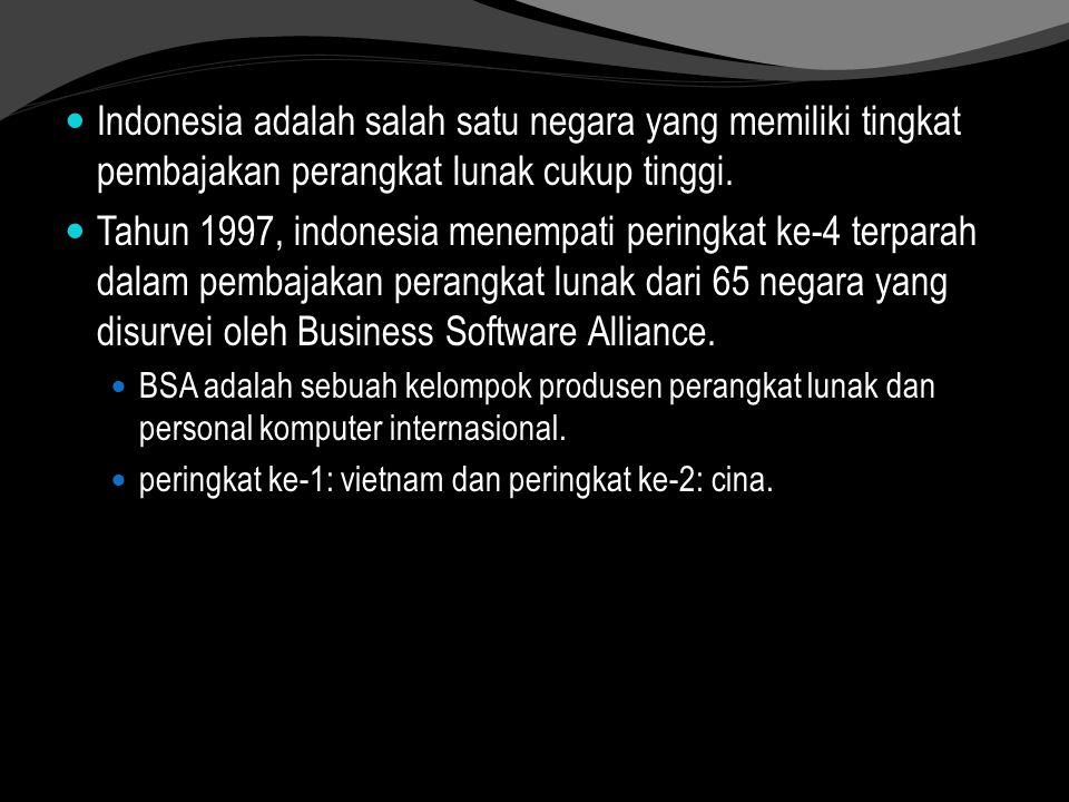 Indonesia adalah salah satu negara yang memiliki tingkat pembajakan perangkat lunak cukup tinggi.