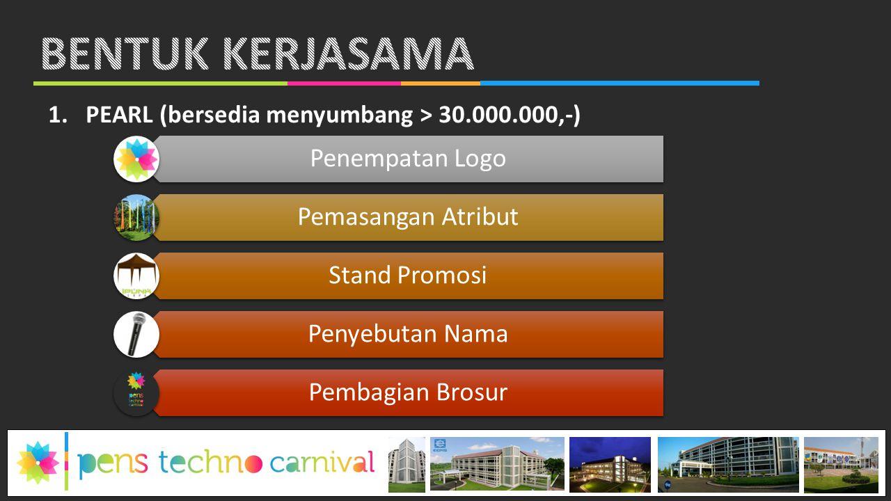 BENTUK KERJASAMA Penempatan Logo Pemasangan Atribut Stand Promosi
