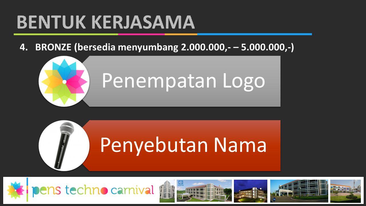 Penempatan Logo Penyebutan Nama BENTUK KERJASAMA