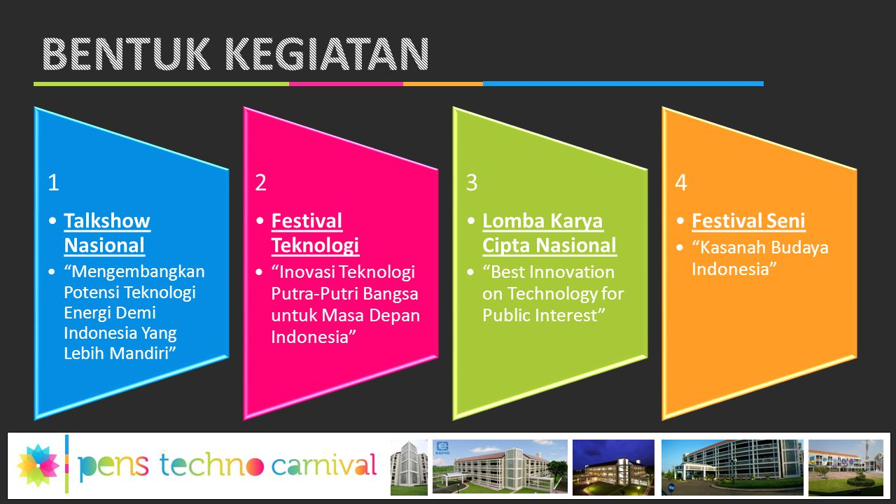 BENTUK KEGIATAN 1 2 3 4 Talkshow Nasional Festival Teknologi