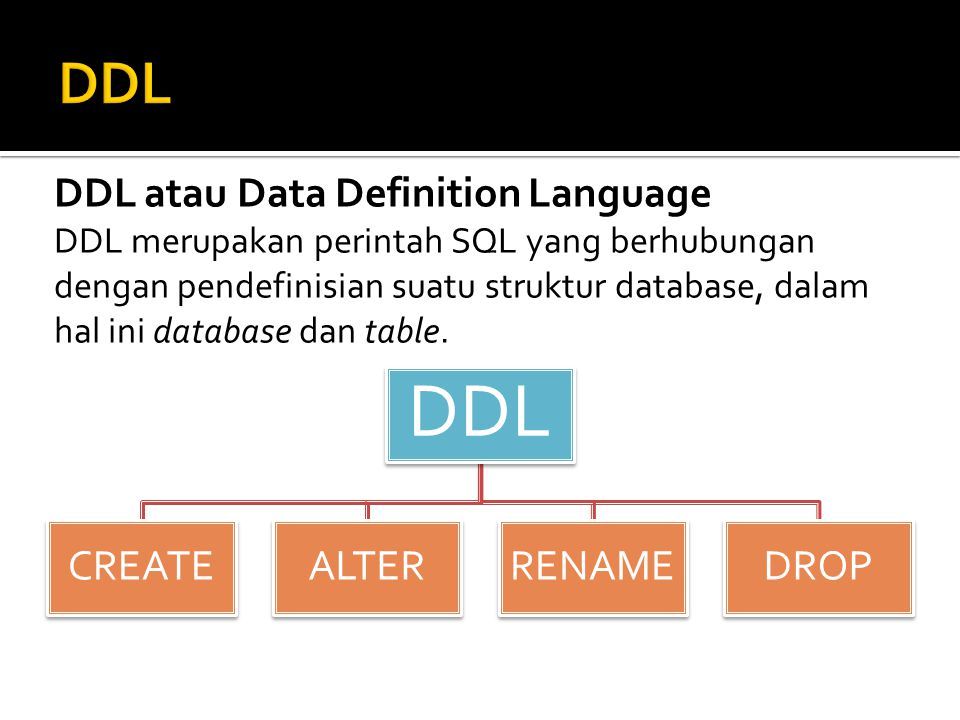 DDL DDL DDL atau Data Definition Language CREATE ALTER RENAME DROP