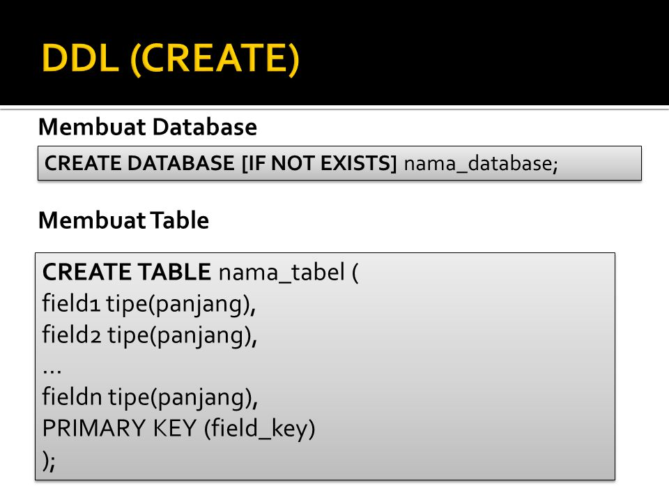 DDL (CREATE) Membuat Database Membuat Table CREATE TABLE nama_tabel (