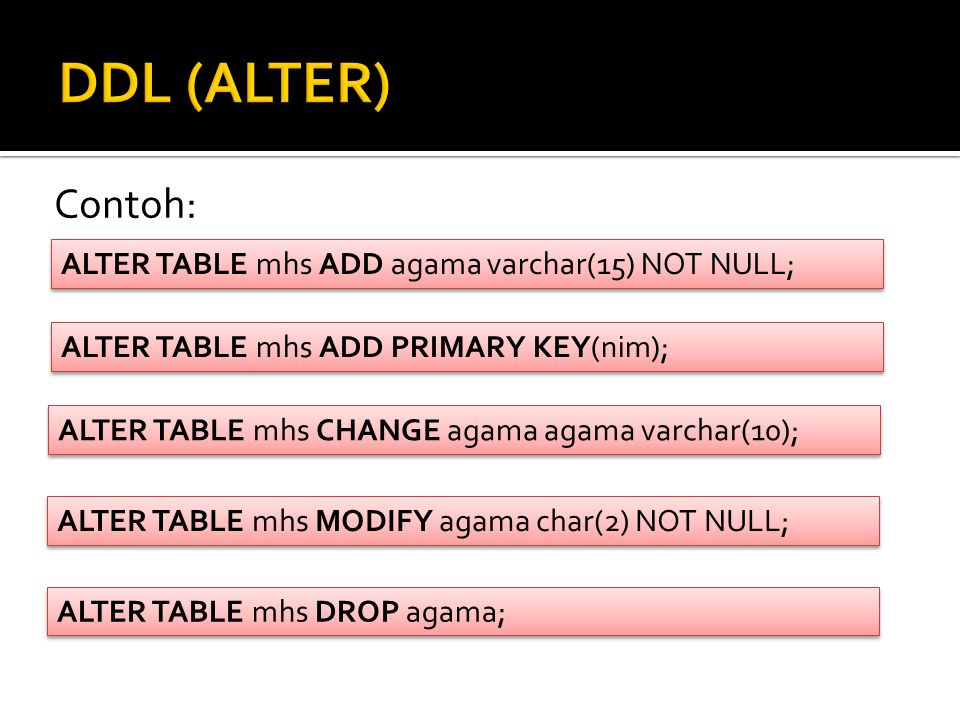 DDL (ALTER) Contoh: ALTER TABLE mhs ADD agama varchar(15) NOT NULL;