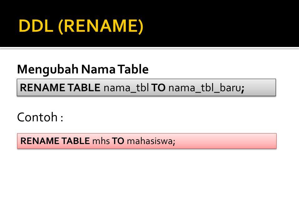 DDL (RENAME) Mengubah Nama Table Contoh :