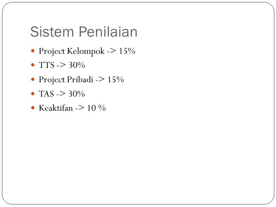 Sistem Penilaian Project Kelompok -> 15% TTS -> 30%