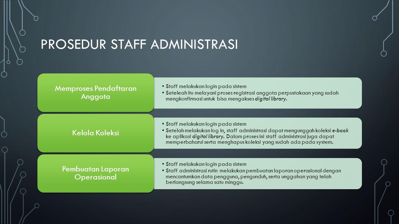 Prosedur staff administrasi