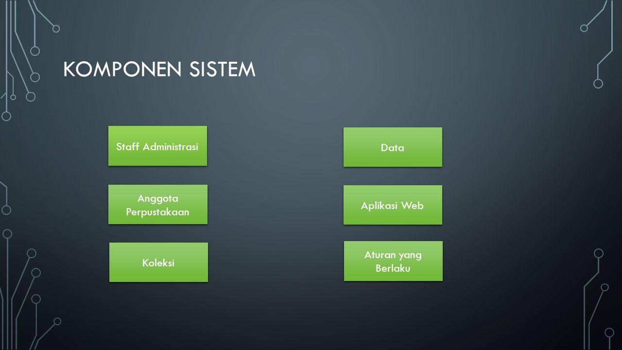 Komponen sistem Staff Administrasi Data Anggota Perpustakaan