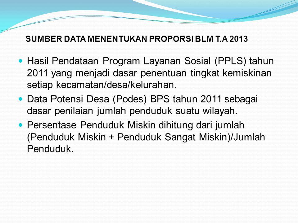 SUMBER DATA MENENTUKAN PROPORSI BLM T.A 2013