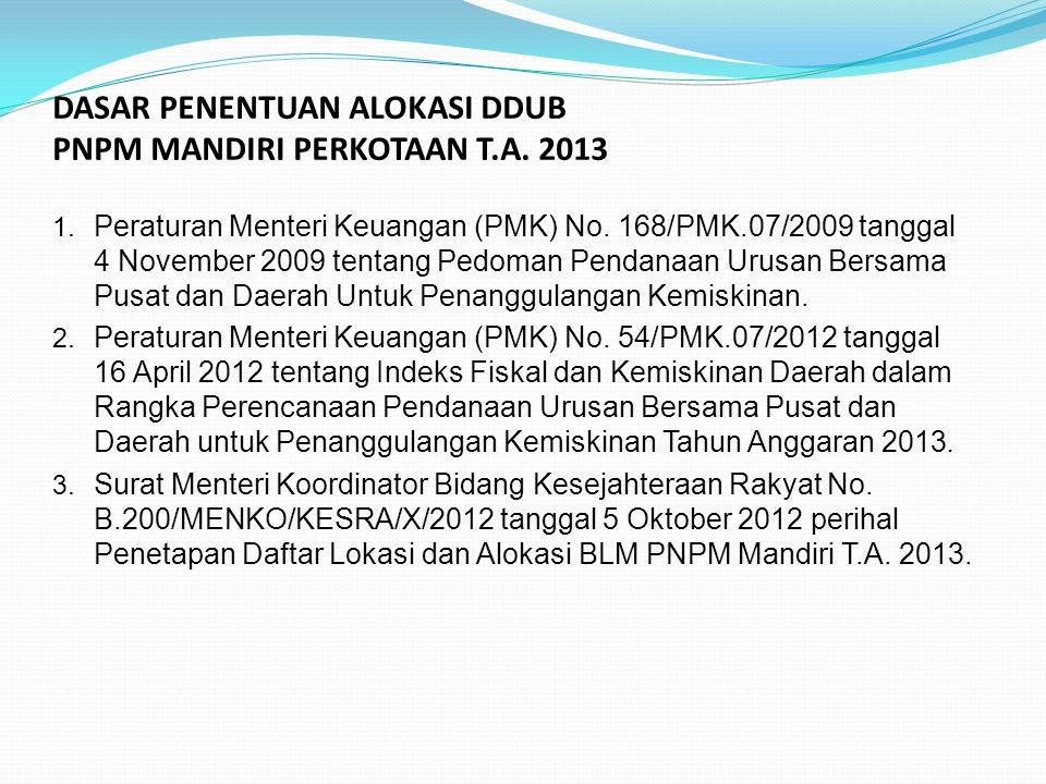 DASAR PENENTUAN ALOKASI DDUB PNPM MANDIRI PERKOTAAN T.A. 2013