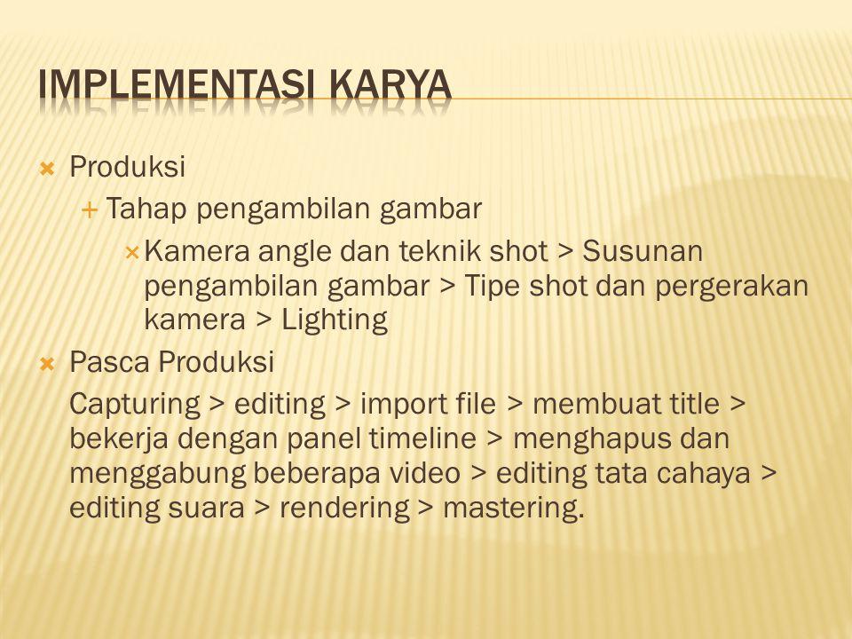Implementasi Karya Produksi Tahap pengambilan gambar
