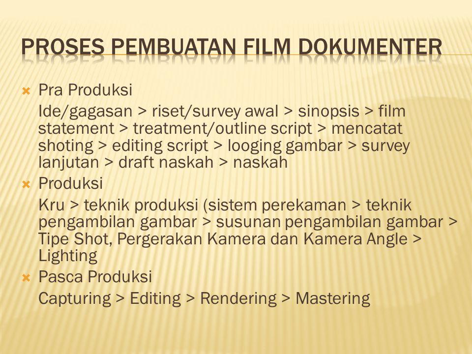 Proses Pembuatan Film Dokumenter