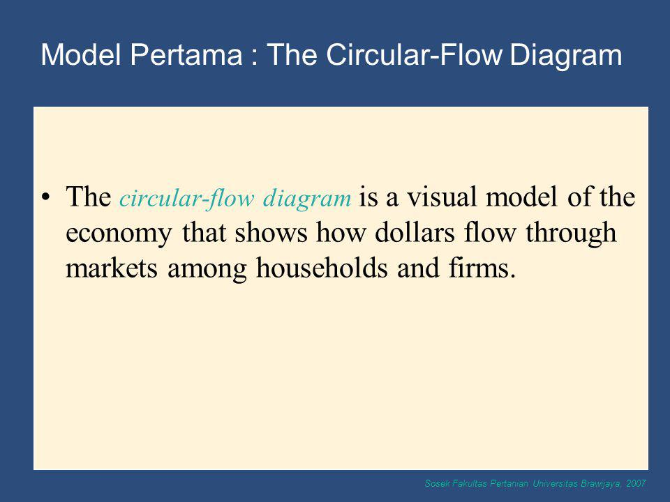 Model Pertama : The Circular-Flow Diagram