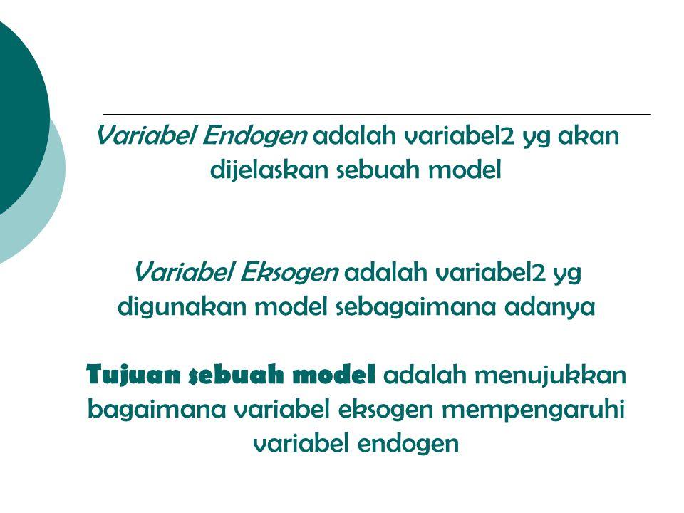 Variabel Endogen adalah variabel2 yg akan dijelaskan sebuah model Variabel Eksogen adalah variabel2 yg digunakan model sebagaimana adanya Tujuan sebuah model adalah menujukkan bagaimana variabel eksogen mempengaruhi variabel endogen