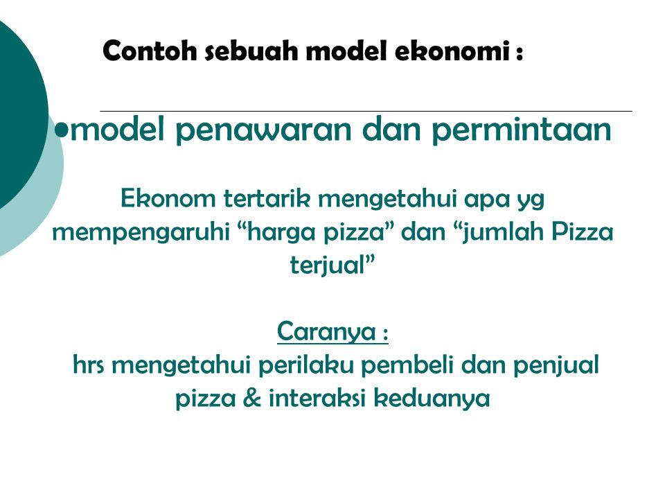 Contoh sebuah model ekonomi :