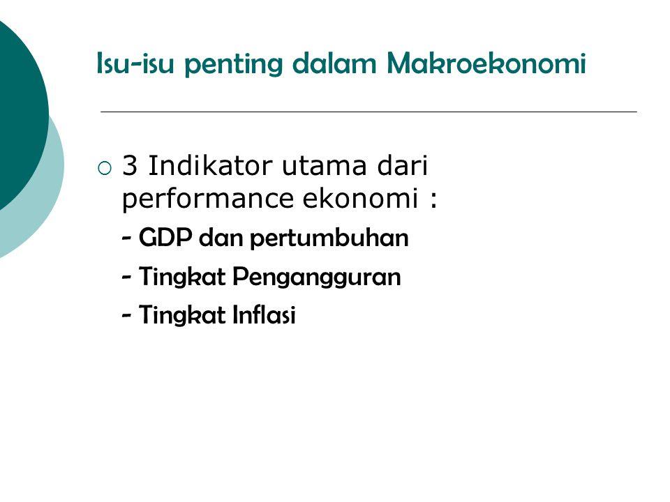 Isu-isu penting dalam Makroekonomi