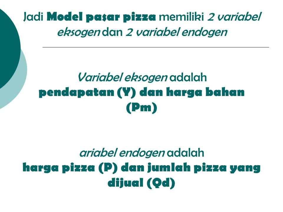 Jadi Model pasar pizza memiliki 2 variabel eksogen dan 2 variabel endogen Variabel eksogen adalah pendapatan (Y) dan harga bahan (Pm) ariabel endogen adalah harga pizza (P) dan jumlah pizza yang dijual (Qd)