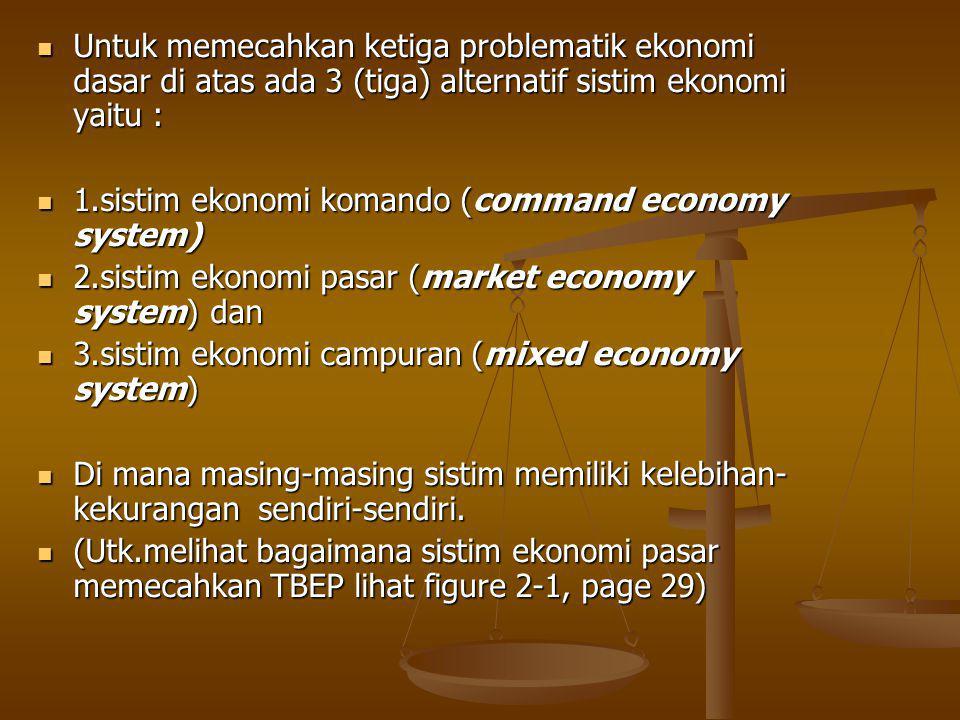 Untuk memecahkan ketiga problematik ekonomi dasar di atas ada 3 (tiga) alternatif sistim ekonomi yaitu :