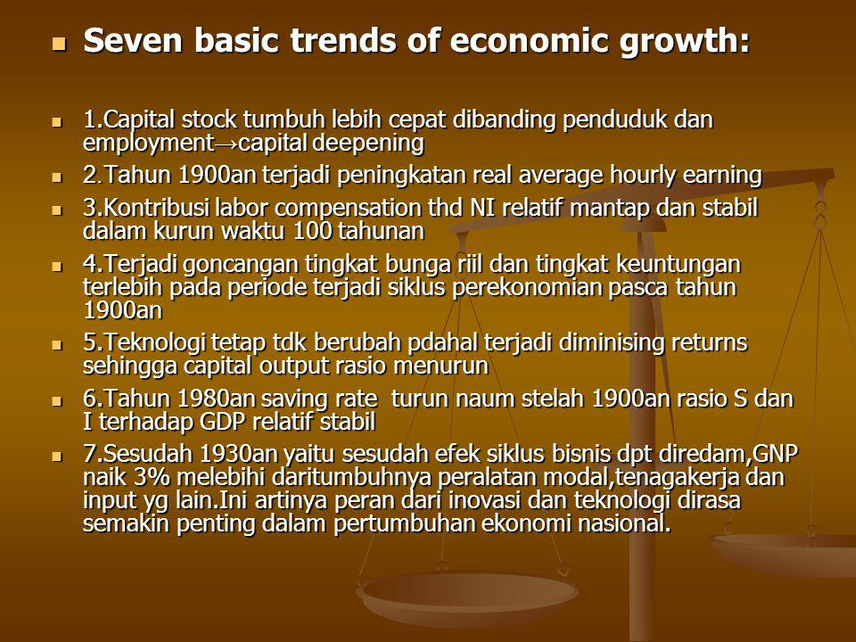 Seven basic trends of economic growth: