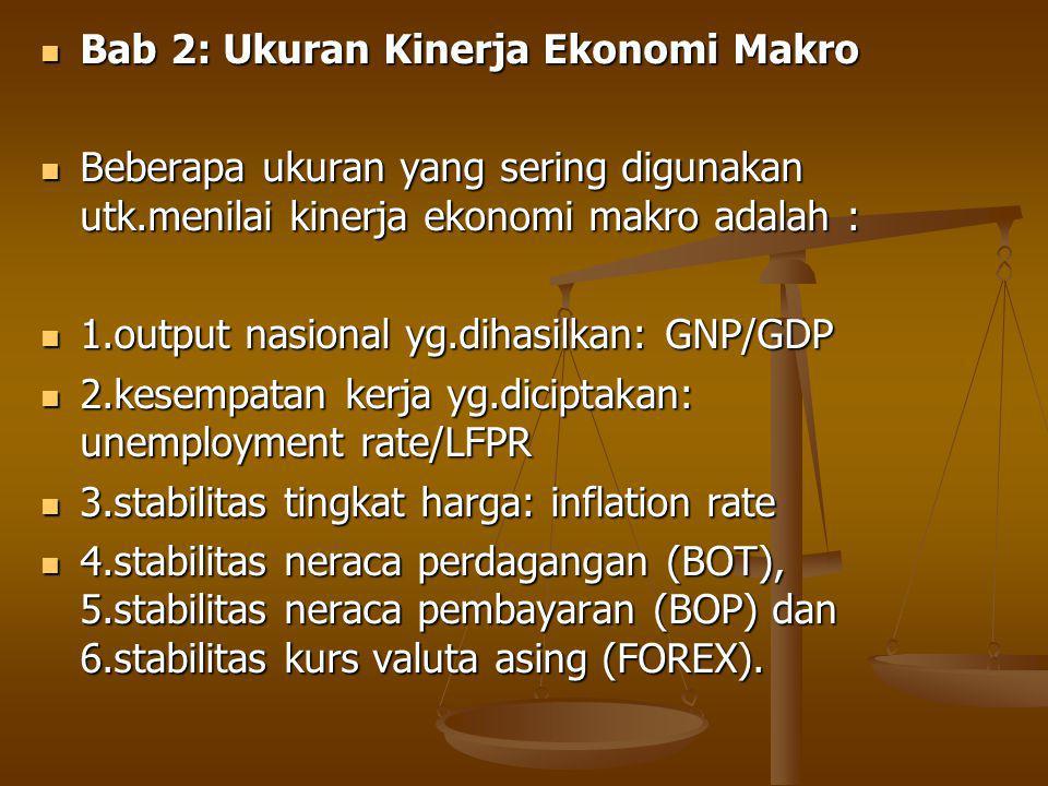 Bab 2: Ukuran Kinerja Ekonomi Makro