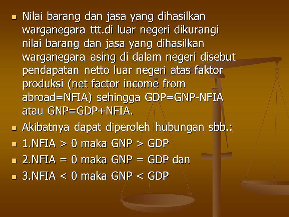 Nilai barang dan jasa yang dihasilkan warganegara ttt