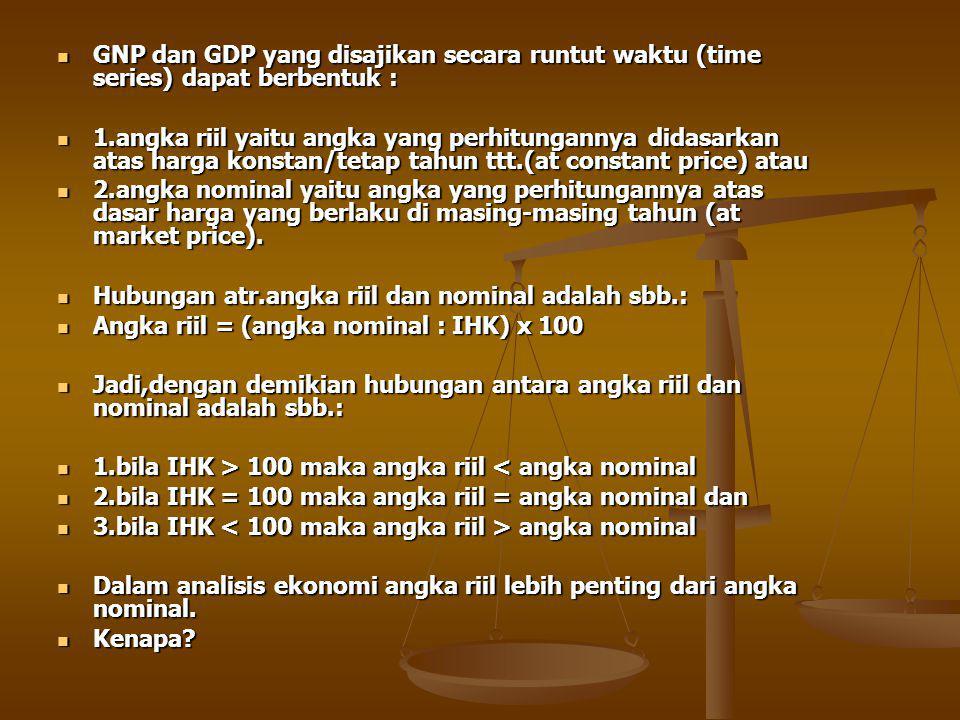 GNP dan GDP yang disajikan secara runtut waktu (time series) dapat berbentuk :