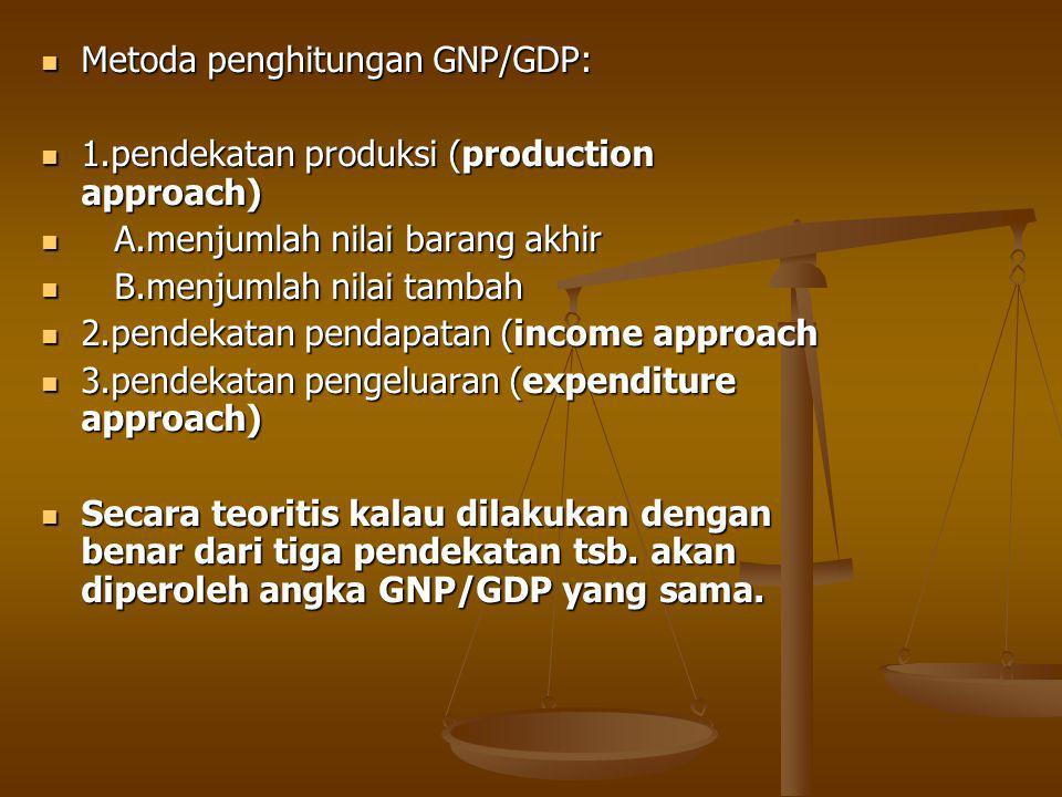 Metoda penghitungan GNP/GDP: