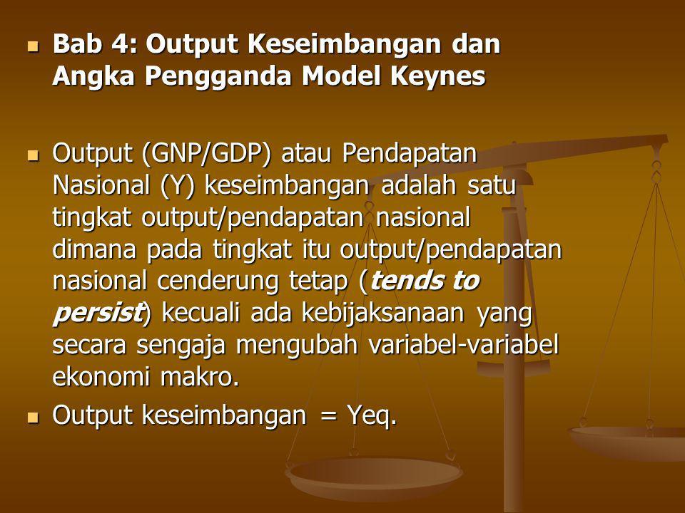 Bab 4: Output Keseimbangan dan Angka Pengganda Model Keynes
