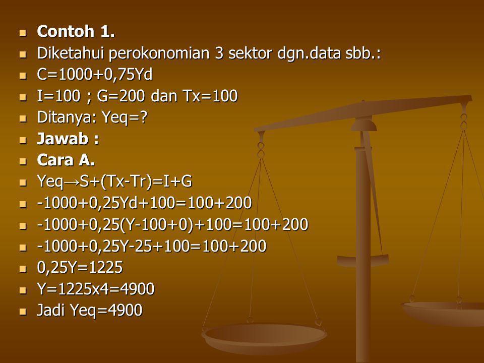 Contoh 1. Diketahui perokonomian 3 sektor dgn.data sbb.: C=1000+0,75Yd. I=100 ; G=200 dan Tx=100.