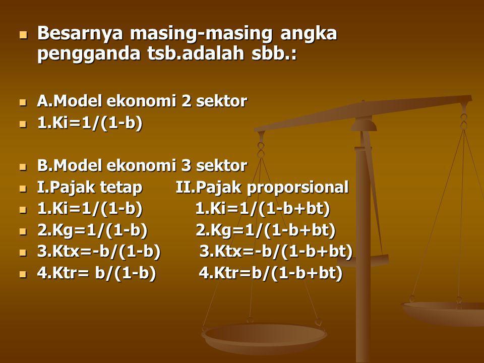 Besarnya masing-masing angka pengganda tsb.adalah sbb.:
