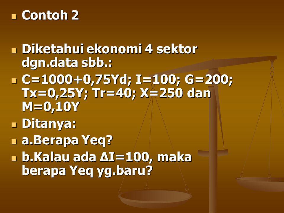 Contoh 2 Diketahui ekonomi 4 sektor dgn.data sbb.: C=1000+0,75Yd; I=100; G=200; Tx=0,25Y; Tr=40; X=250 dan M=0,10Y.