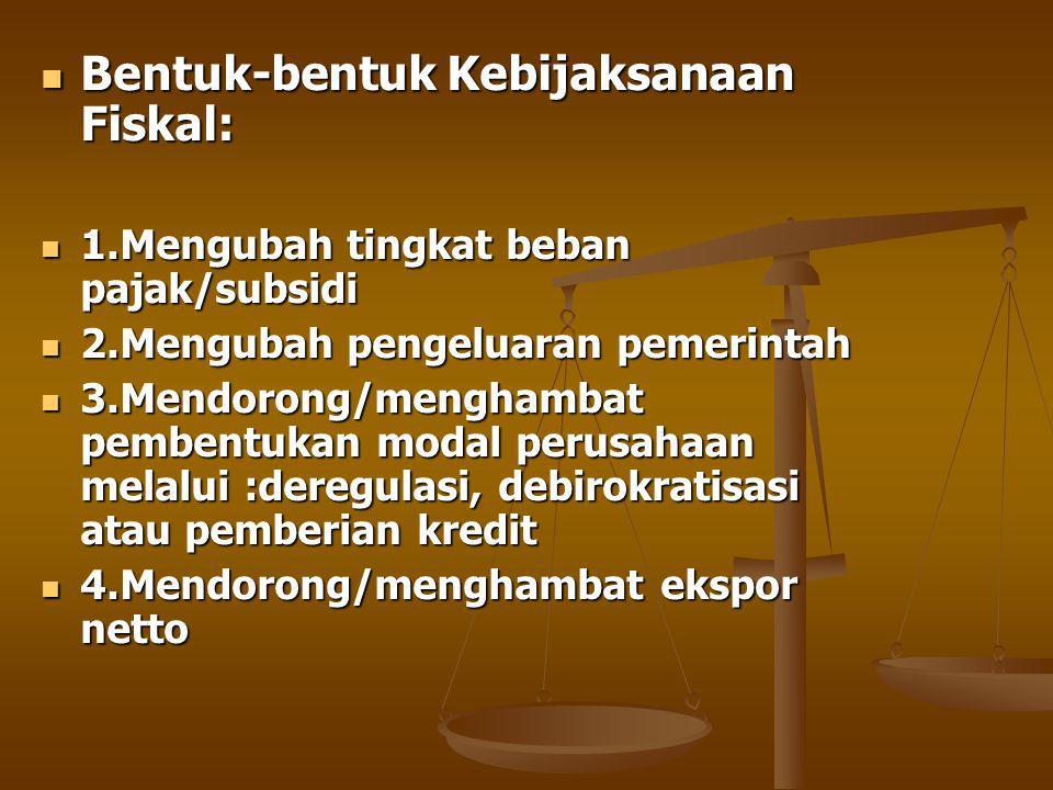 Bentuk-bentuk Kebijaksanaan Fiskal: