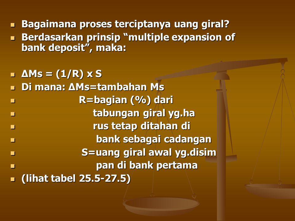 Bagaimana proses terciptanya uang giral