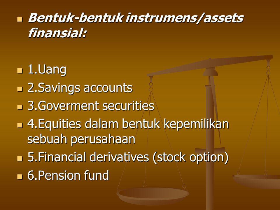 Bentuk-bentuk instrumens/assets finansial: