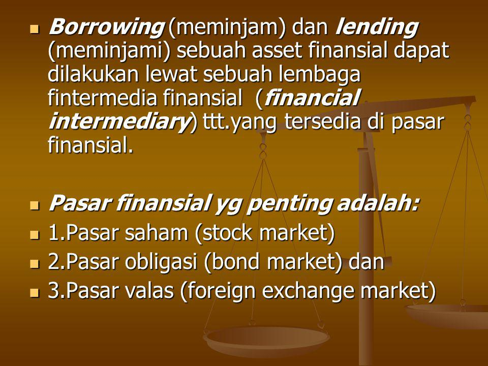 Borrowing (meminjam) dan lending (meminjami) sebuah asset finansial dapat dilakukan lewat sebuah lembaga fintermedia finansial (financial intermediary) ttt.yang tersedia di pasar finansial.