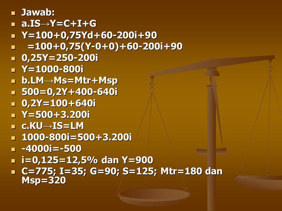Jawab: a.IS→Y=C+I+G. Y=100+0,75Yd+60-200i+90. =100+0,75(Y-0+0)+60-200i+90. 0,25Y=250-200i. Y=1000-800i.