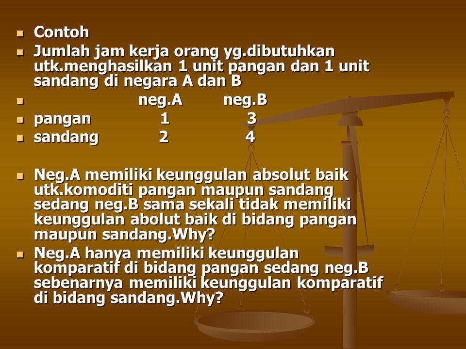 Contoh Jumlah jam kerja orang yg.dibutuhkan utk.menghasilkan 1 unit pangan dan 1 unit sandang di negara A dan B.