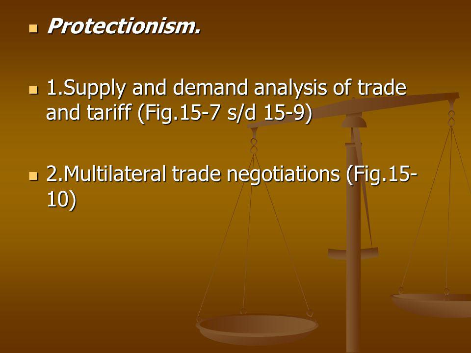 Protectionism.